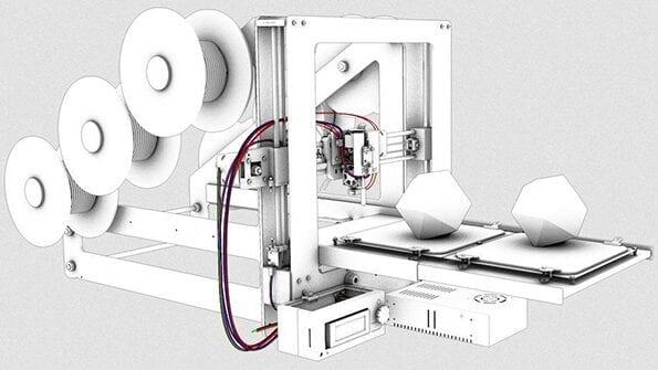 product liablity 3d printers
