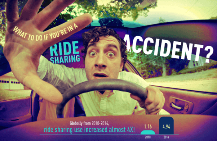 ridesharing accident law
